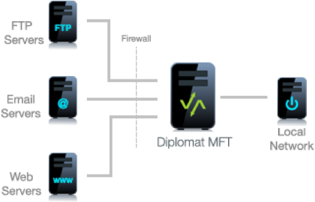 diagram-diplomat-mft4